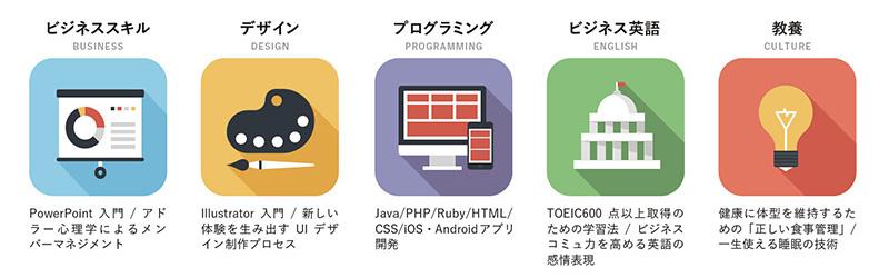 釜石情報交流センターオンライン学習サービス_プログラム